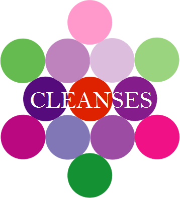 Body Cleanses, Detox, Toxins, Purifty, Heal