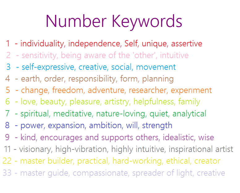 Numerology name number 91 image 1